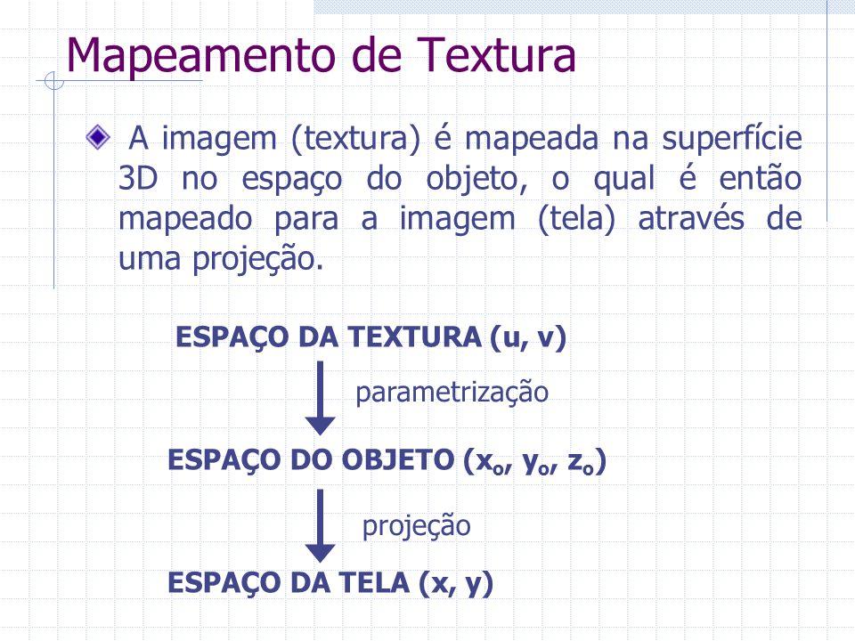 Mapeamento de Textura A imagem (textura) é mapeada na superfície 3D no espaço do objeto, o qual é então mapeado para a imagem (tela) através de uma pr