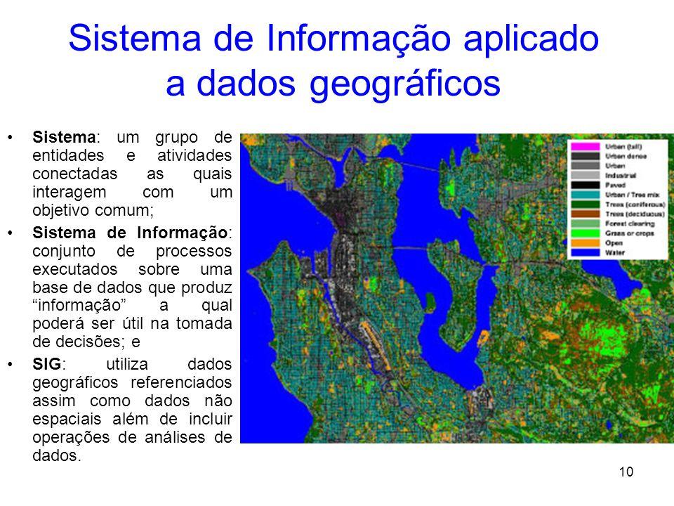 9 Informação Geográfica e Ciência A ciência atrás da tecnologia –Todos os dias surgem questões fundamentais referentes ao uso de sistemas e tecnologia