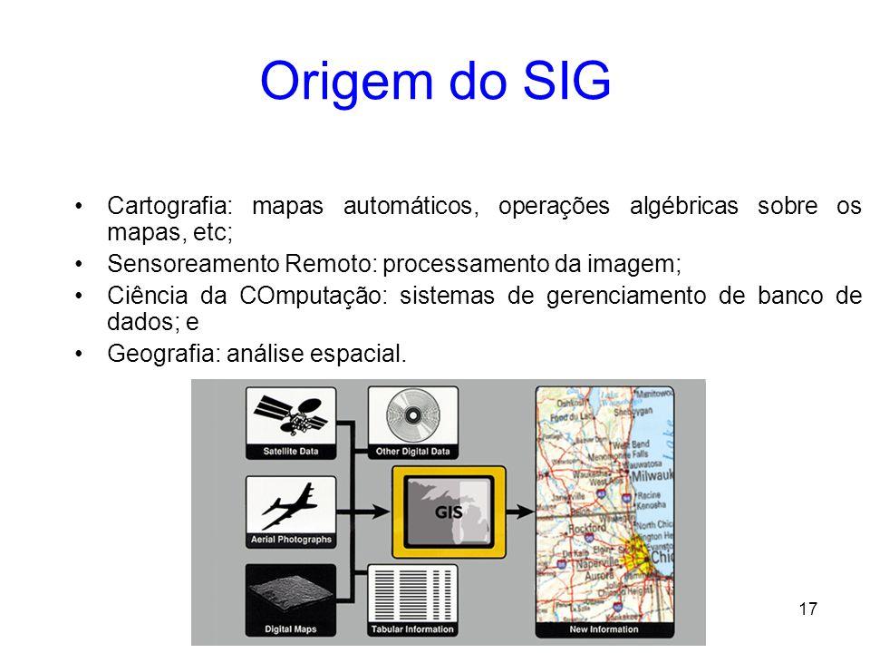 16 SIG e outros SI