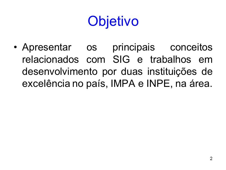 1 Sistemas de Informação Geográficas Trabalhos em desenvolvimento pelo IMPA e INPE César Candido Xavier – Mestrando CG pela COPPE/UFRJ/LCG