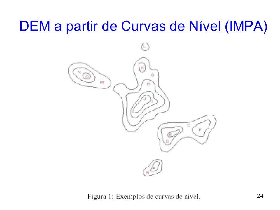 23 DEM a partir de Curvas de Nível (IMPA) Descrição do Problema –Dado um conjunto de curvas poligonais simples e fechadas, representando as curvas de