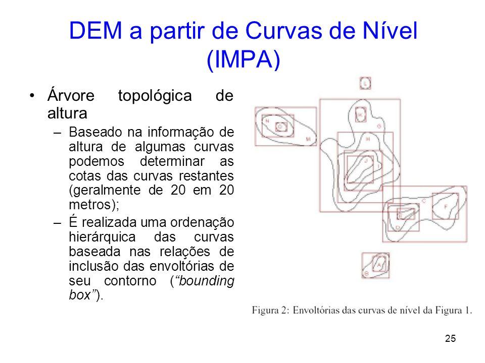 24 DEM a partir de Curvas de Nível (IMPA)