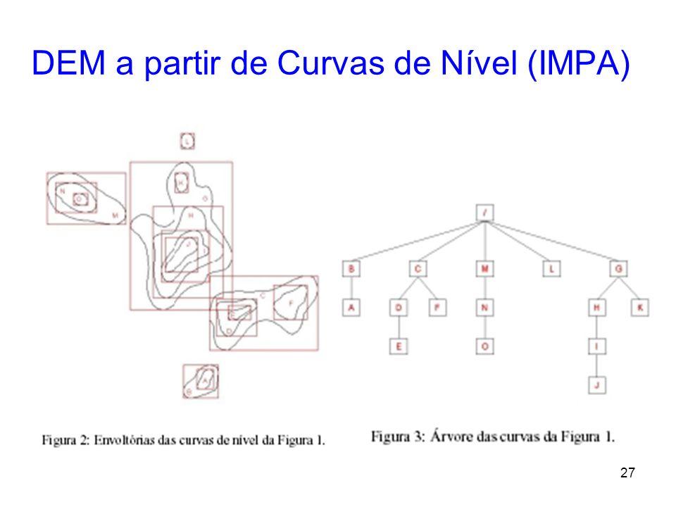 26 DEM a partir de Curvas de Nível (IMPA) –Quando a envoltória da curva A está completamente contida na envoltória da curva B, dizemos que B é mãe de