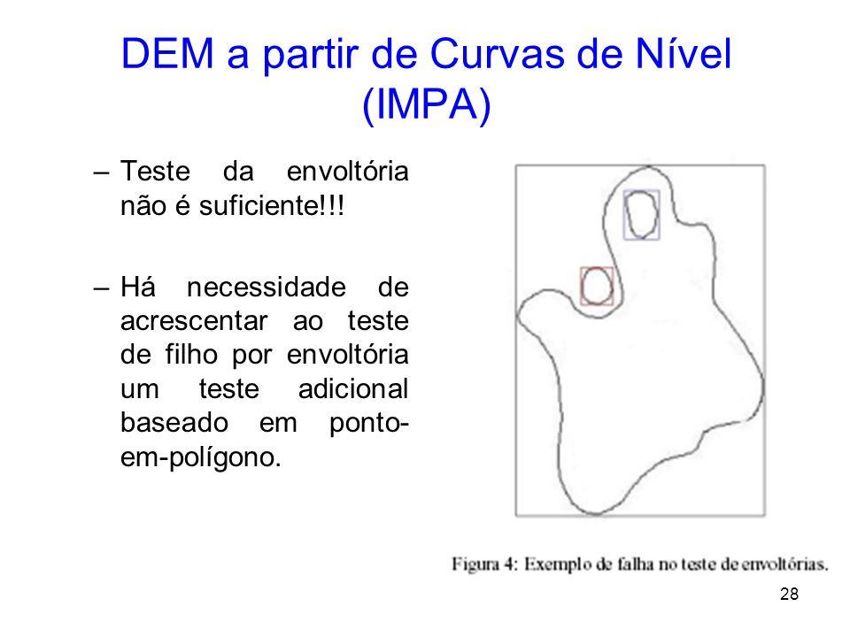 27 DEM a partir de Curvas de Nível (IMPA)