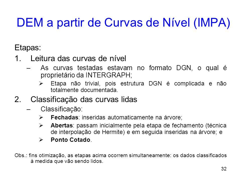 31 DEM a partir de Curvas de Nível (IMPA) Detalhes de implementação Figura 6: Principais etapas do processo.