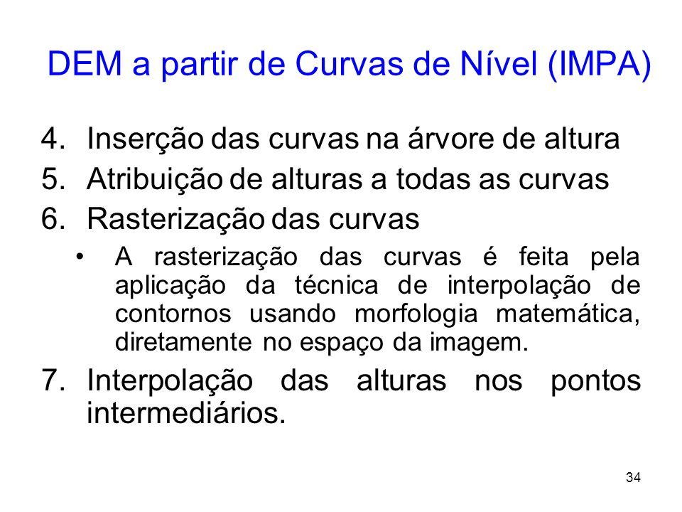 33 DEM a partir de Curvas de Nível (IMPA) 3.Fechamento das curvas abertas