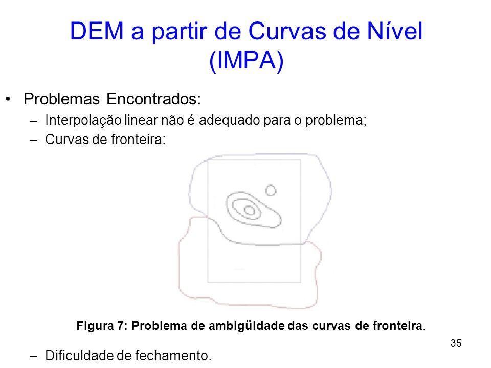 34 DEM a partir de Curvas de Nível (IMPA) 4.Inserção das curvas na árvore de altura 5.Atribuição de alturas a todas as curvas 6.Rasterização das curva