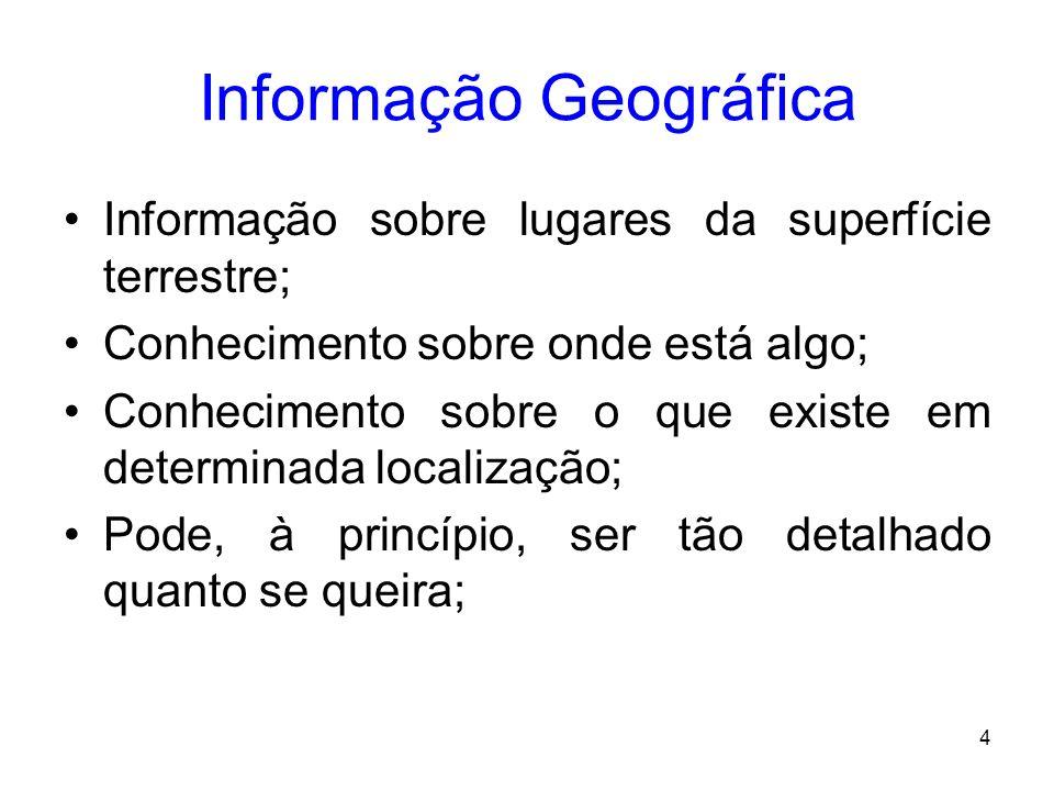 3 Roteiro Parte I - SIG –Informação Geográfica; –Fontes de Coleta; –Informação Geográfica e Ciência; –Sistema de Informação aplicado a dados geográfic