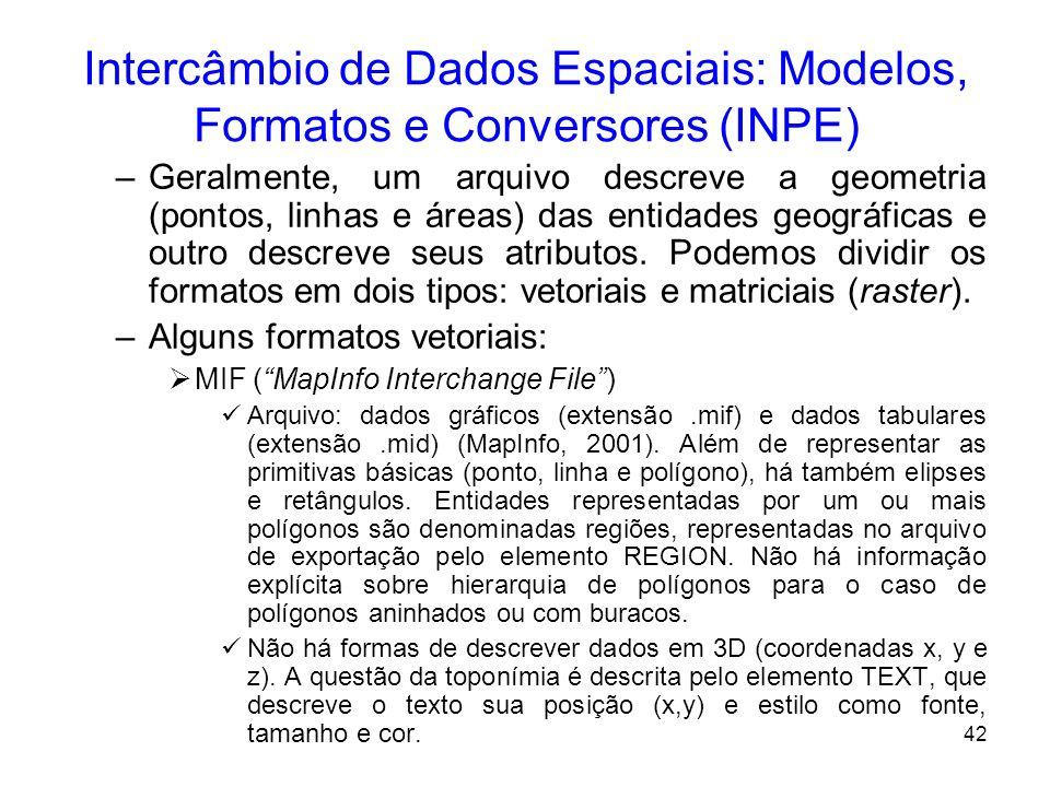 41 Intercâmbio de Dados Espaciais: Modelos, Formatos e Conversores (INPE) –Conversão Sintática: Formatos de Exportação Para permitir este tipo de conv