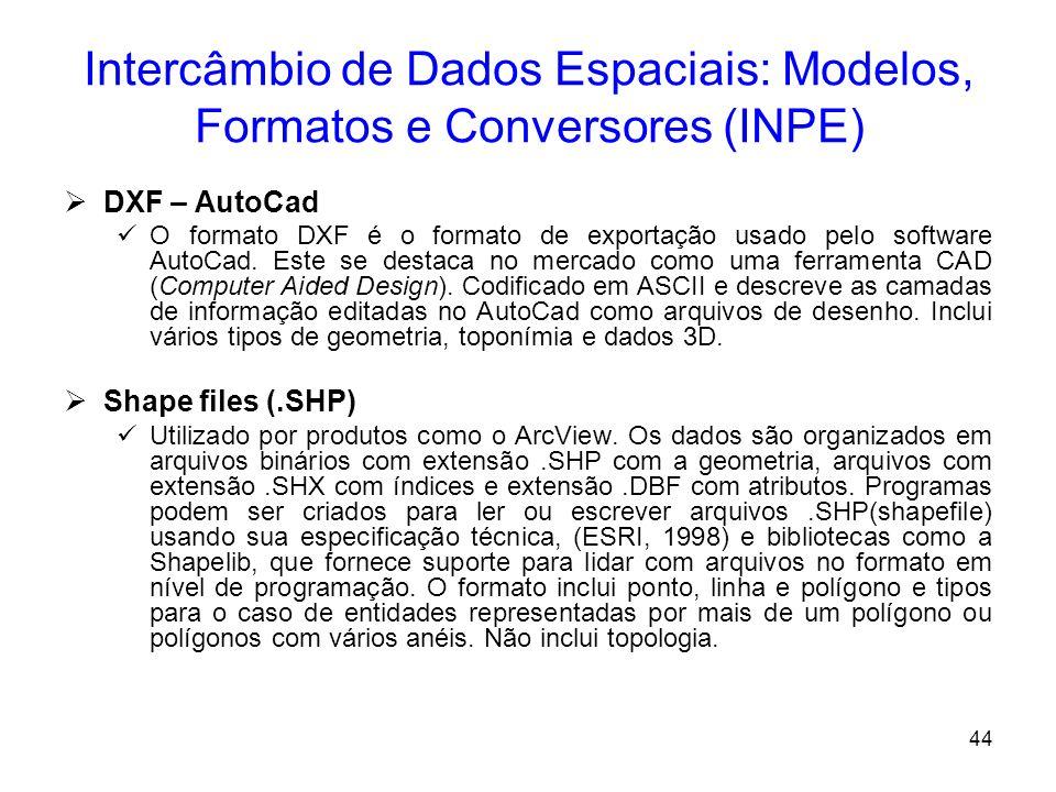 43 Intercâmbio de Dados Espaciais: Modelos, Formatos e Conversores (INPE) ASCII – SPRING O software Spring oferece um formato de exportação baseado em