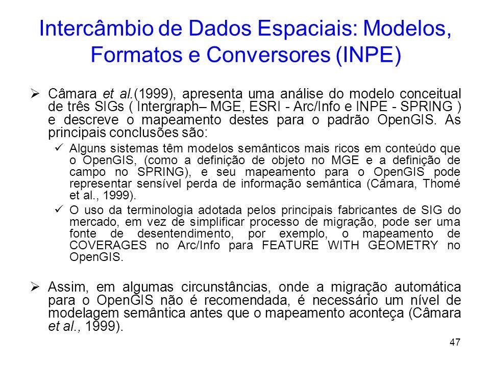 46 Intercâmbio de Dados Espaciais: Modelos, Formatos e Conversores (INPE) -OpenGIS Esta abordagem segue o conceito de API (Application Programming Int