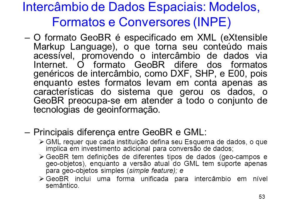 52 Intercâmbio de Dados Espaciais: Modelos, Formatos e Conversores (INPE) GeoBR: Descrição Geral –O formato GeoBR pretende se diferenciar das proposta
