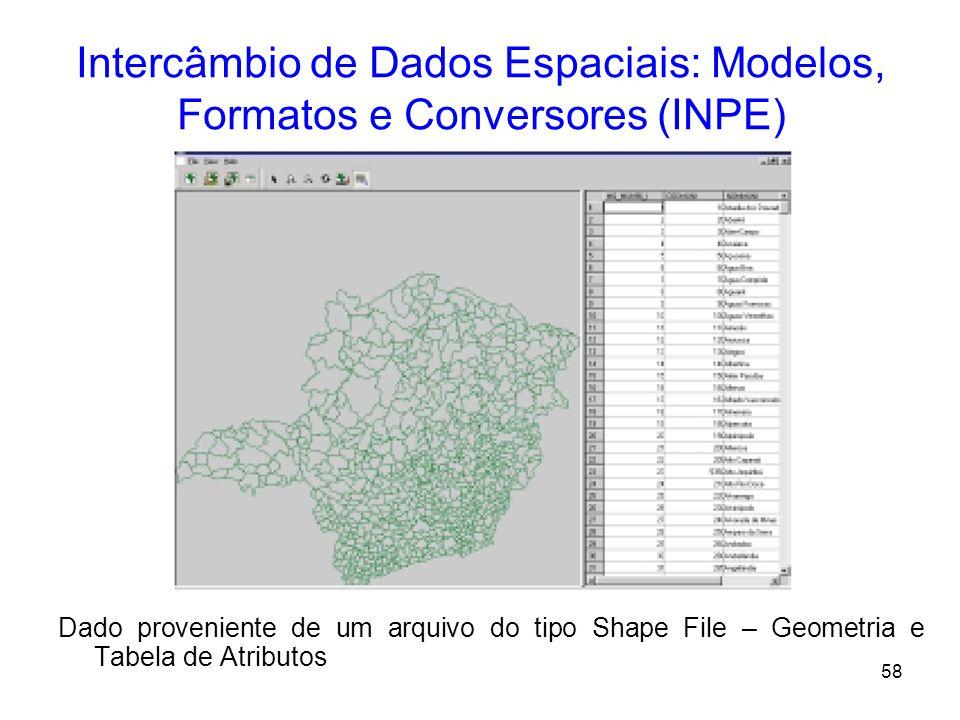 57 Intercâmbio de Dados Espaciais: Modelos, Formatos e Conversores (INPE) Menu Principal e suas opções