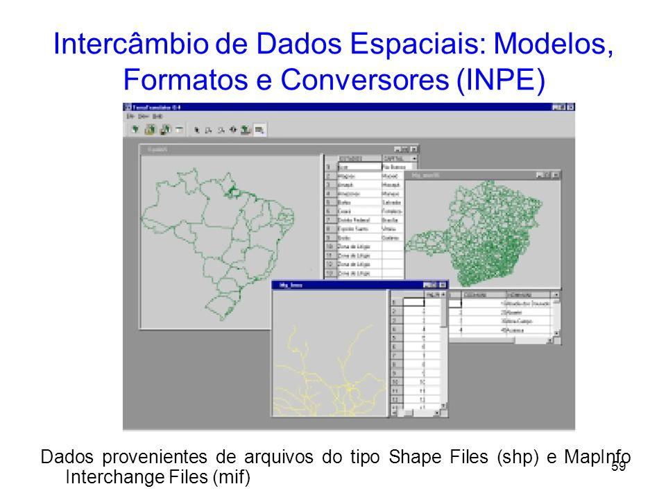 58 Intercâmbio de Dados Espaciais: Modelos, Formatos e Conversores (INPE) Dado proveniente de um arquivo do tipo Shape File – Geometria e Tabela de At
