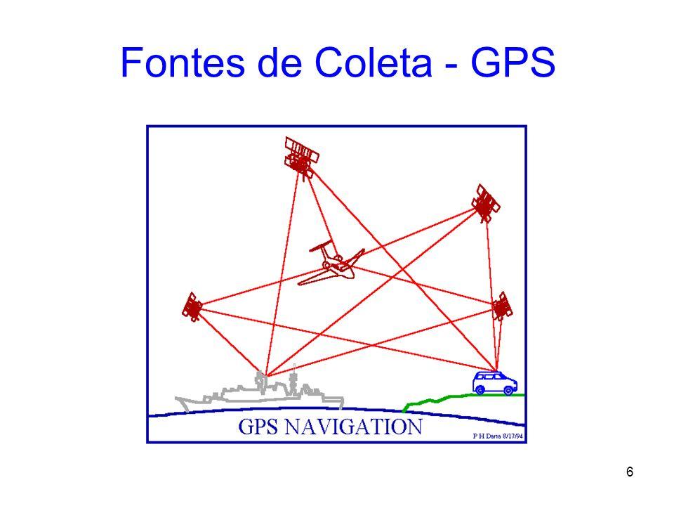 5 Fontes de Coleta Três principais tipos: –Sistema de Posicionamento Global –GPS (Global Positioning System); –Sensoreamento Remoto; e –Sistema de Inf
