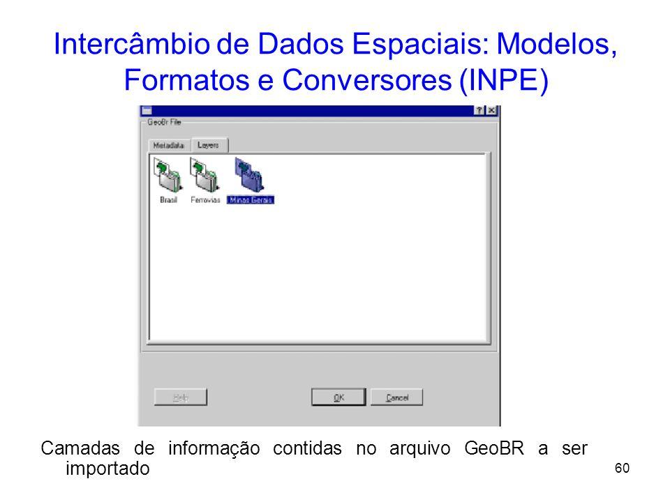 59 Intercâmbio de Dados Espaciais: Modelos, Formatos e Conversores (INPE) Dados provenientes de arquivos do tipo Shape Files (shp) e MapInfo Interchan