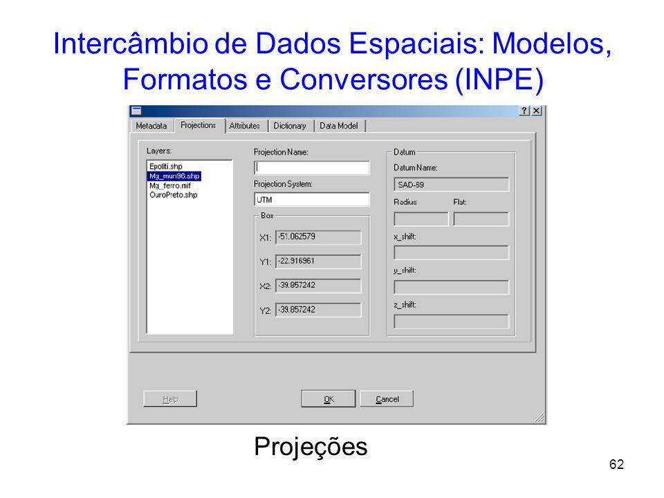61 Intercâmbio de Dados Espaciais: Modelos, Formatos e Conversores (INPE) Criação de Metadados