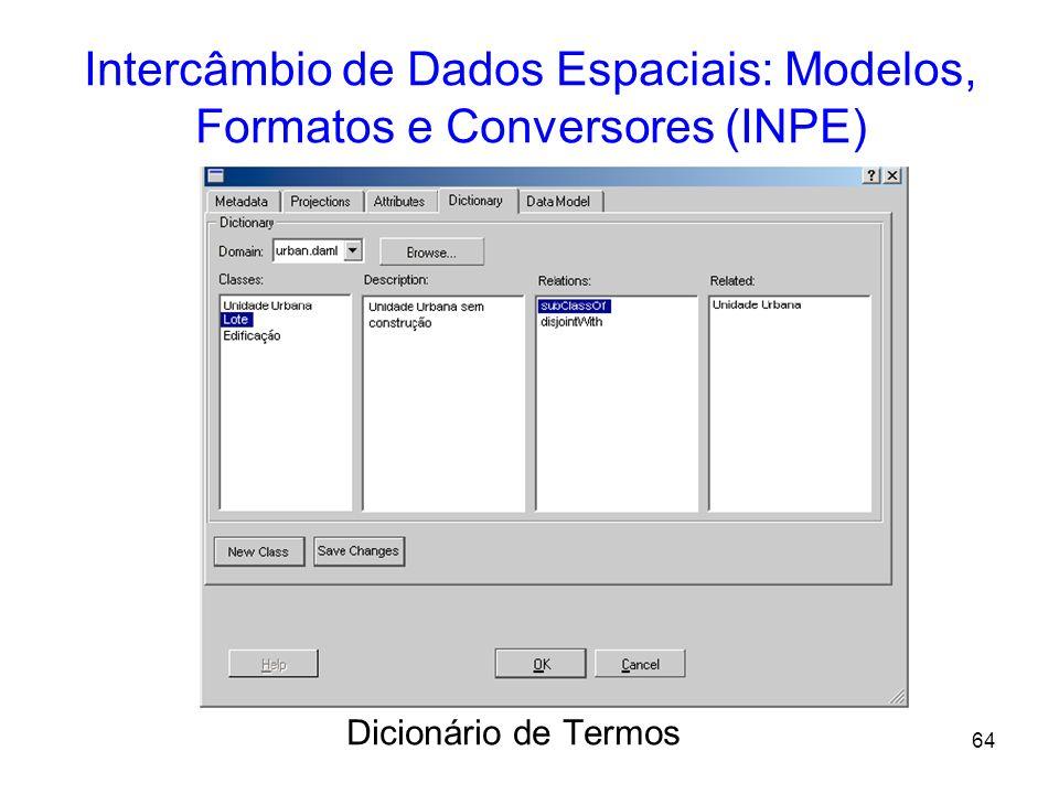 63 Intercâmbio de Dados Espaciais: Modelos, Formatos e Conversores (INPE) Manipulação de Atributos