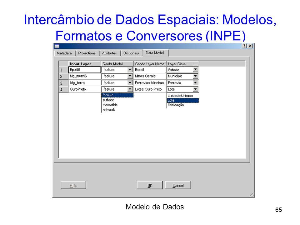 64 Intercâmbio de Dados Espaciais: Modelos, Formatos e Conversores (INPE) Dicionário de Termos