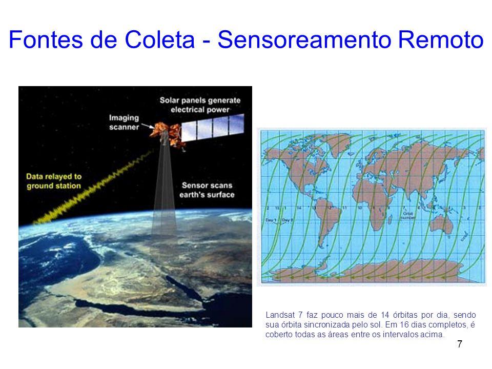 6 Fontes de Coleta - GPS