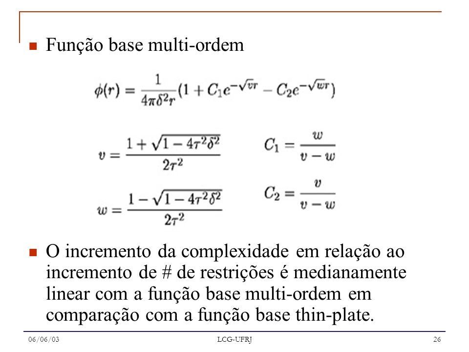 06/06/03 LCG-UFRJ 26 Função base multi-ordem O incremento da complexidade em relação ao incremento de # de restrições é medianamente linear com a funç
