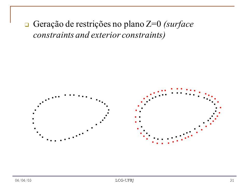 06/06/03 LCG-UFRJ 31 Geração de restrições no plano Z=0 (surface constraints and exterior constraints)