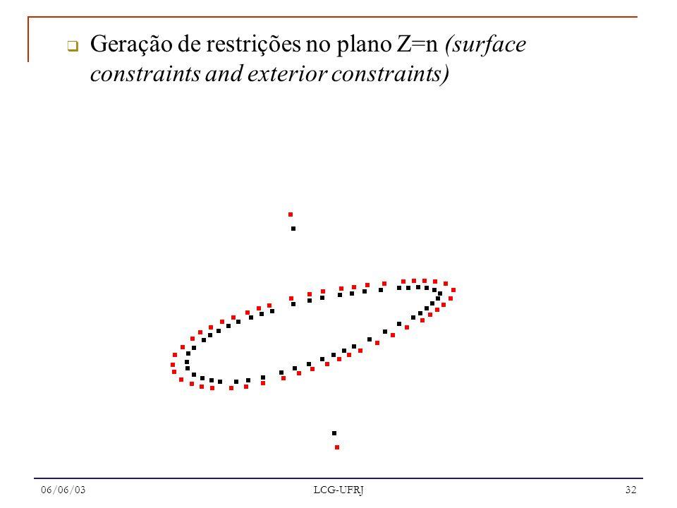 06/06/03 LCG-UFRJ 32 Geração de restrições no plano Z=n (surface constraints and exterior constraints)