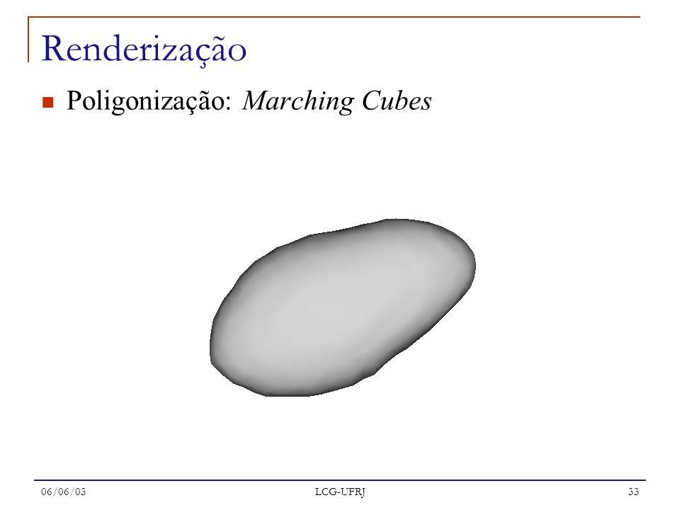 06/06/03 LCG-UFRJ 33 Renderização Poligonização: Marching Cubes