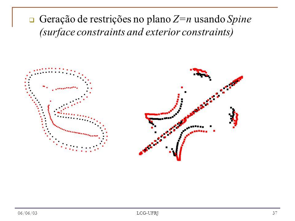 06/06/03 LCG-UFRJ 37 Geração de restrições no plano Z=n usando Spine (surface constraints and exterior constraints)