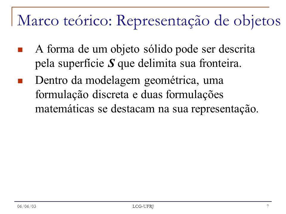 06/06/03 LCG-UFRJ 7 Marco teórico: Representação de objetos A forma de um objeto sólido pode ser descrita pela superfície S que delimita sua fronteira