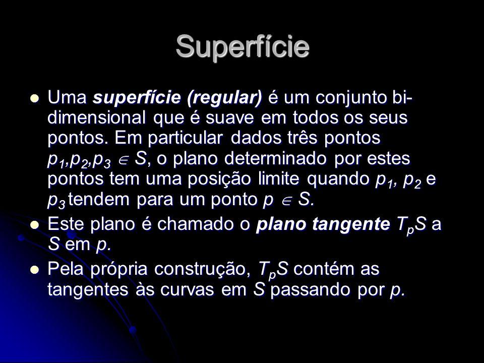 Superfície Uma superfície (regular) é um conjunto bi- dimensional que é suave em todos os seus pontos. Em particular dados três pontos p 1,p 2,p 3 S,
