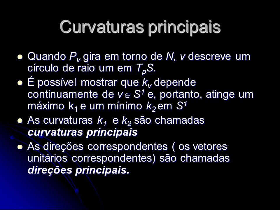 Curvaturas principais Quando P v gira em torno de N, v descreve um círculo de raio um em T p S. Quando P v gira em torno de N, v descreve um círculo d