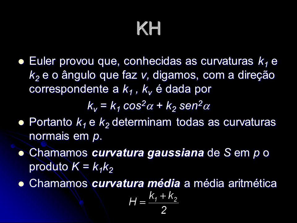 KH Euler provou que, conhecidas as curvaturas k 1 e k 2 e o ângulo que faz v, digamos, com a direção correspondente a k 1, k v é dada por Euler provou