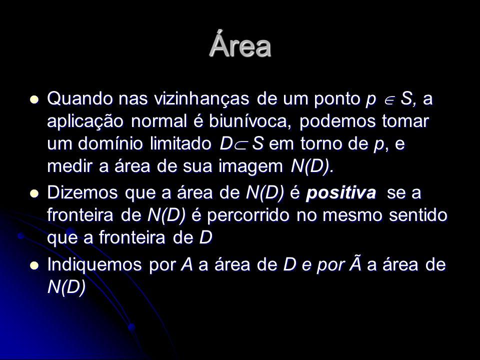 Área Quando nas vizinhanças de um ponto p S, a aplicação normal é biunívoca, podemos tomar um domínio limitado D S em torno de p, e medir a área de su