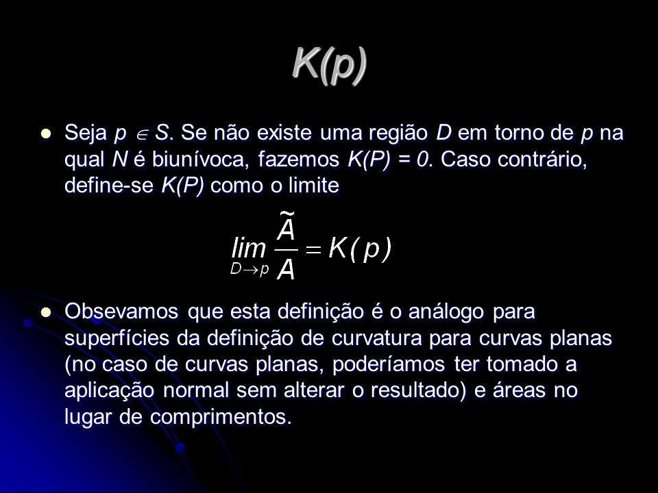 K(p) Seja p S. Se não existe uma região D em torno de p na qual N é biunívoca, fazemos K(P) = 0. Caso contrário, define-se K(P) como o limite Seja p S