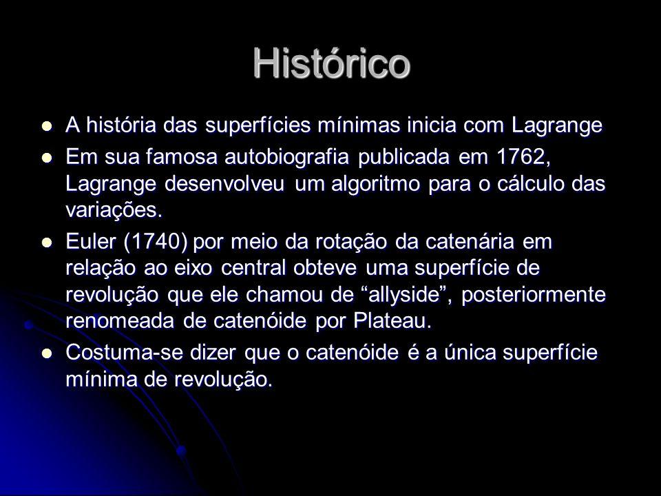 Histórico A história das superfícies mínimas inicia com Lagrange A história das superfícies mínimas inicia com Lagrange Em sua famosa autobiografia pu