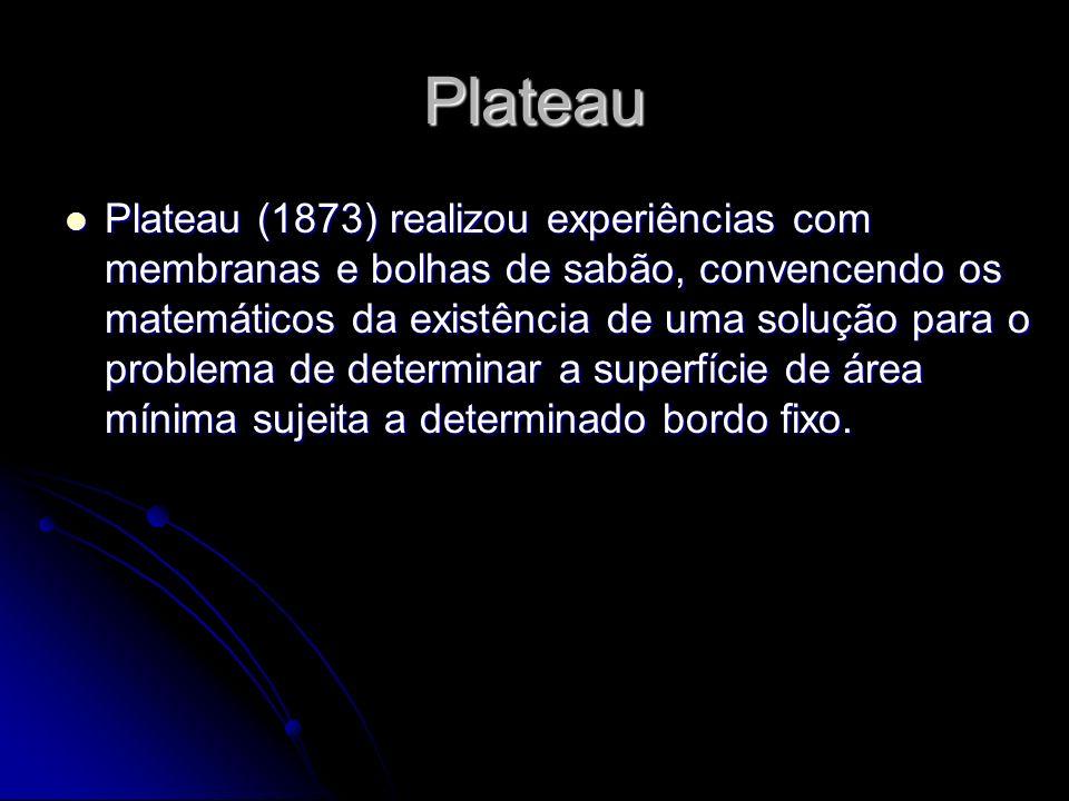 Plateau Plateau (1873) realizou experiências com membranas e bolhas de sabão, convencendo os matemáticos da existência de uma solução para o problema