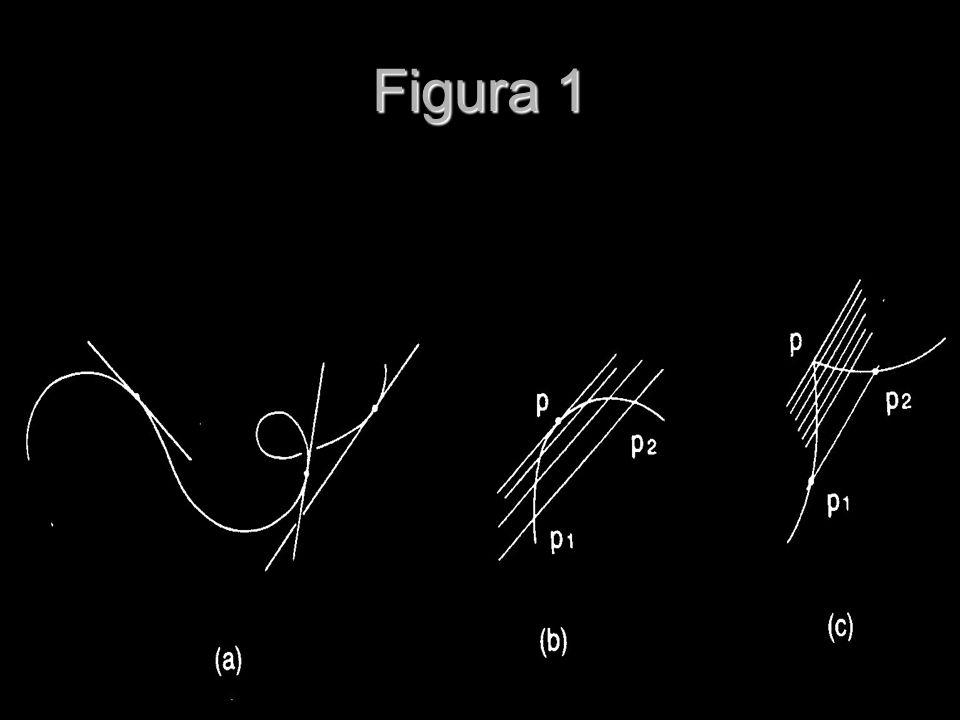 Aplicação tangente Seja C uma curva em um plano P.