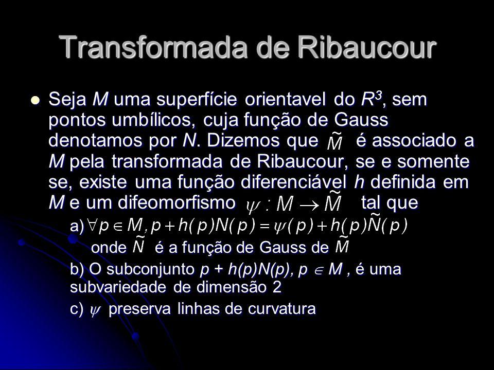 Transformada de Ribaucour Seja M uma superfície orientavel do R 3, sem pontos umbílicos, cuja função de Gauss denotamos por N. Dizemos que é associado