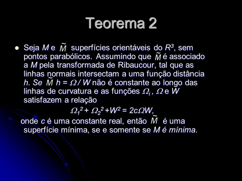 Teorema 2 Seja M e superfícies orientáveis do R 3, sem pontos parabólicos. Assumindo que é associado a M pela transformada de Ribaucour, tal que as li