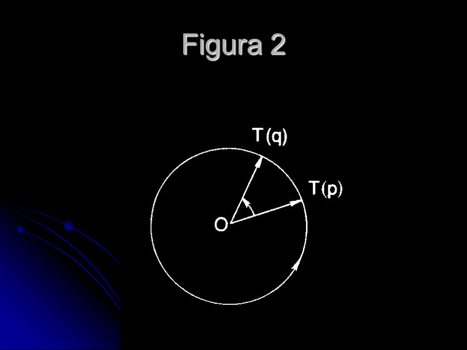 Proposição 2 A função h é uma solução de (1) definida sobre um domínio simplesmente conexo, se e somente se, h = / W onde e W são funções que satisfazem A função h é uma solução de (1) definida sobre um domínio simplesmente conexo, se e somente se, h = / W onde e W são funções que satisfazem