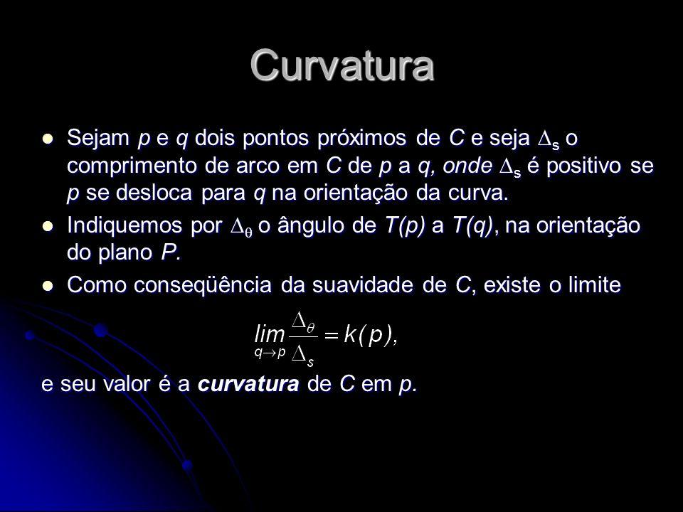 Curvatura Sejam p e q dois pontos próximos de C e seja s o comprimento de arco em C de p a q, onde s é positivo se p se desloca para q na orientação d