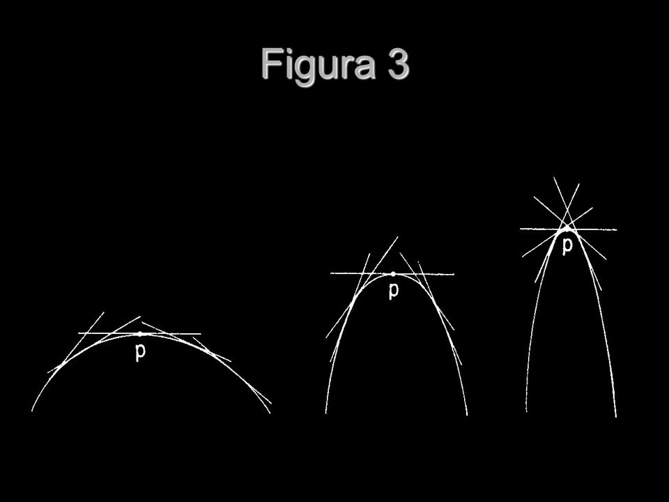 KH Euler provou que, conhecidas as curvaturas k 1 e k 2 e o ângulo que faz v, digamos, com a direção correspondente a k 1, k v é dada por Euler provou que, conhecidas as curvaturas k 1 e k 2 e o ângulo que faz v, digamos, com a direção correspondente a k 1, k v é dada por k v = k 1 cos 2 + k 2 sen 2 k v = k 1 cos 2 + k 2 sen 2 Portanto k 1 e k 2 determinam todas as curvaturas normais em p.