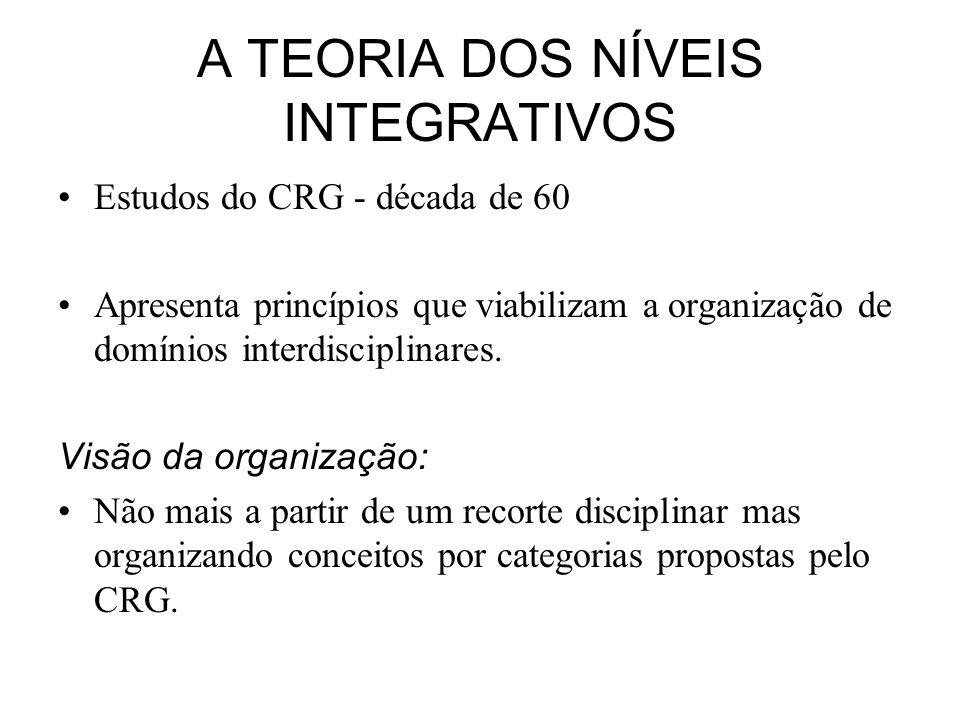 A TEORIA DOS NÍVEIS INTEGRATIVOS Estudos do CRG - década de 60 Apresenta princípios que viabilizam a organização de domínios interdisciplinares. Visão