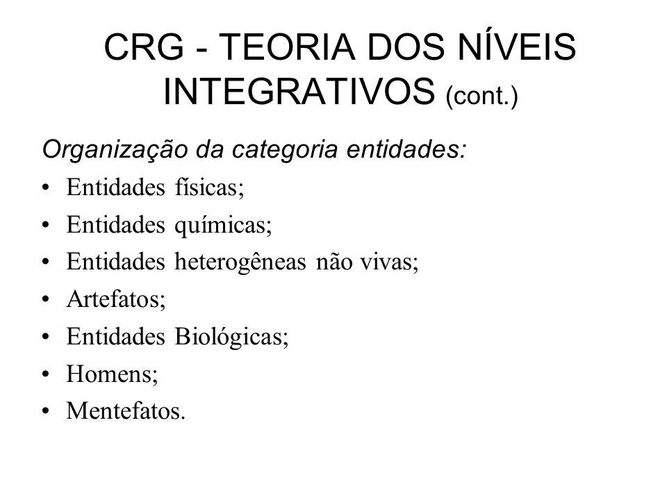 CRG - TEORIA DOS NÍVEIS INTEGRATIVOS (cont.) Organização da categoria entidades: Entidades físicas; Entidades químicas; Entidades heterogêneas não viv