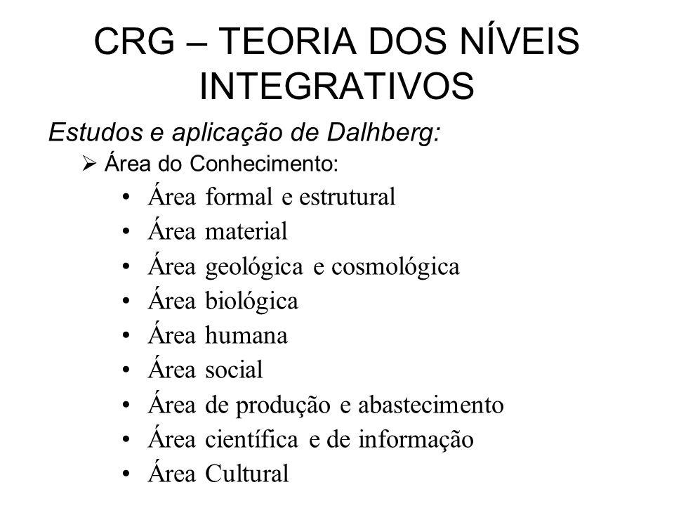 CRG – TEORIA DOS NÍVEIS INTEGRATIVOS Estudos e aplicação de Dalhberg: Área do Conhecimento: Área formal e estrutural Área material Área geológica e co