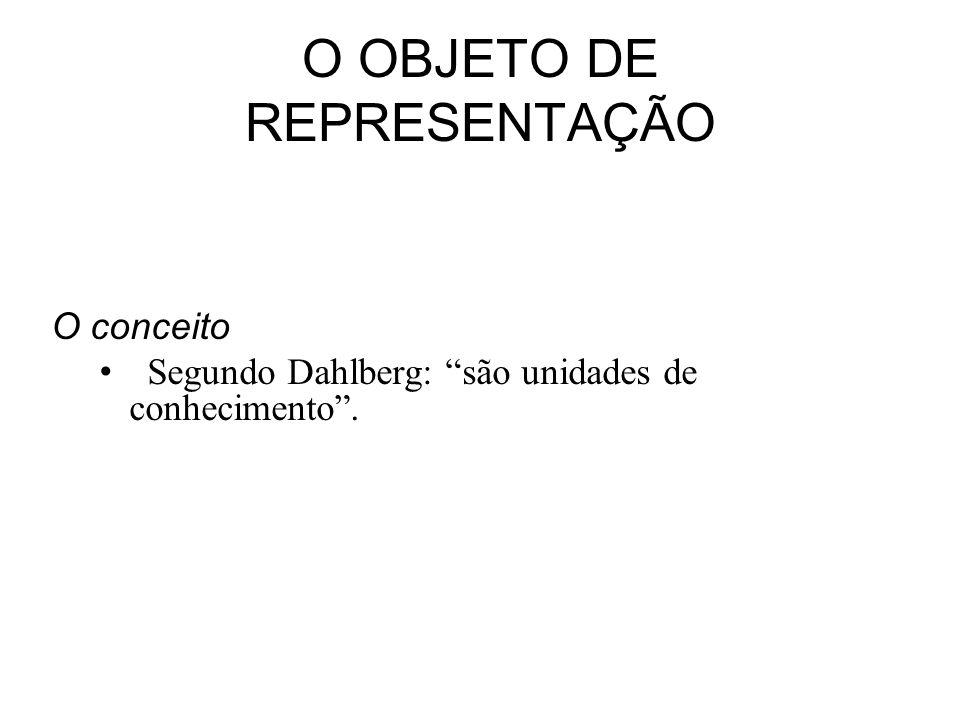 O OBJETO DE REPRESENTAÇÃO O conceito Segundo Dahlberg: são unidades de conhecimento.