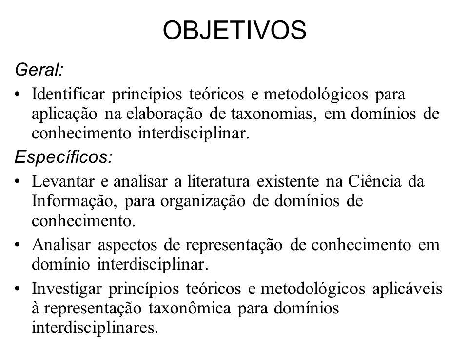 OBJETIVOS Geral: Identificar princípios teóricos e metodológicos para aplicação na elaboração de taxonomias, em domínios de conhecimento interdiscipli
