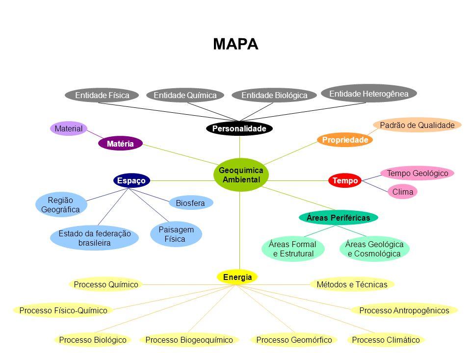 MAPA Geoquímica Ambiental Personalidade EspaçoTempo Energia Propriedade Matéria Entidade FísicaEntidade QuímicaEntidade Biológica Entidade Heterogênea