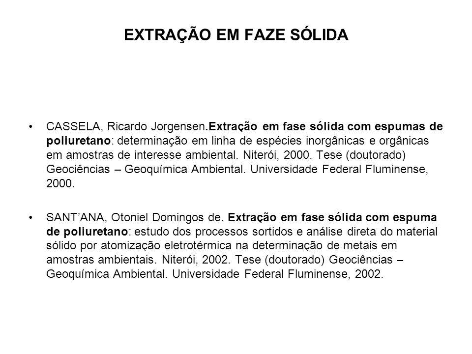 EXTRAÇÃO EM FAZE SÓLIDA CASSELA, Ricardo Jorgensen.Extração em fase sólida com espumas de poliuretano: determinação em linha de espécies inorgânicas e
